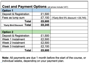 L6 2020 - Fees & Payment Options